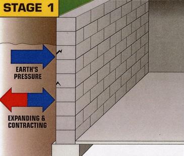 basement wall crack repair outside